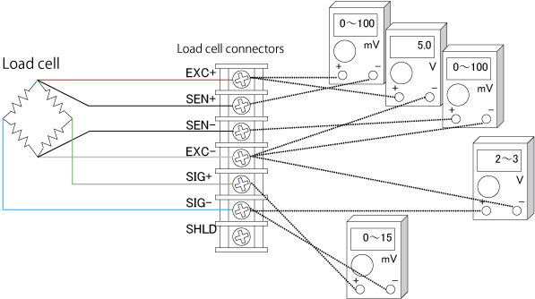 technical information - measurement knowledge | a&d interface load cell wiring diagram