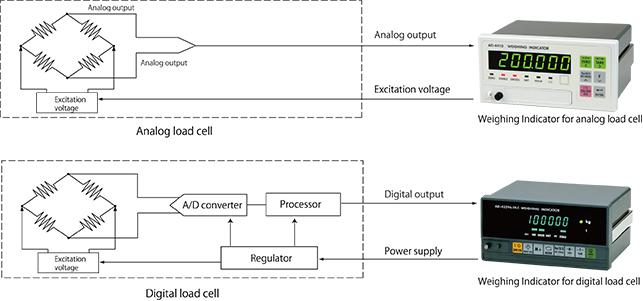 mv wiring diagram electrical diagrams wiring diagram