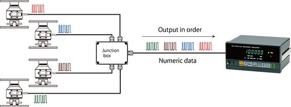 Technical Information Measurement Knowledge Part 1 A D